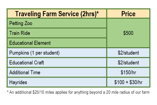 Traveling Farm Services Pricing
